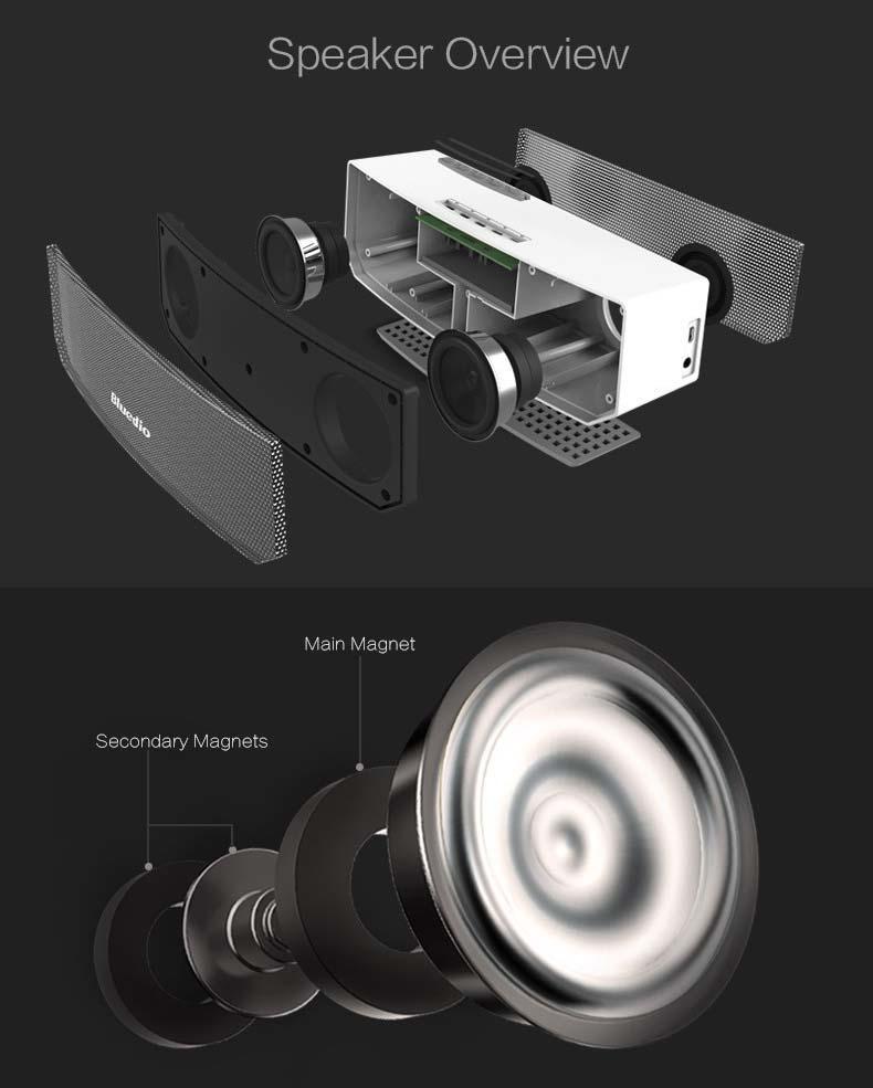 Bluedio BS-3 bluetooth speaker overview
