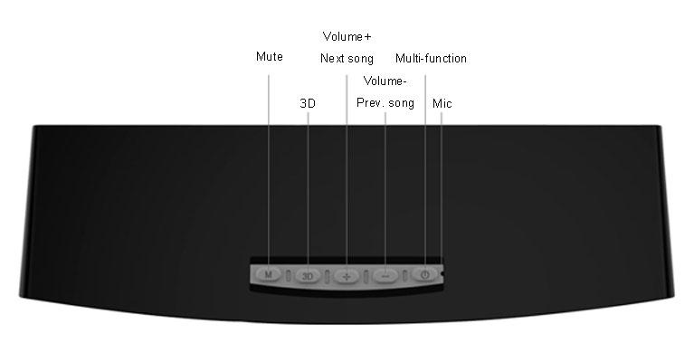 Bluedio BS-3 bluetooth speaker demo