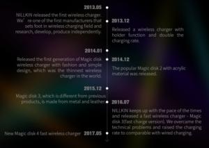 Nillkin Magic Disk series wireless charger development history