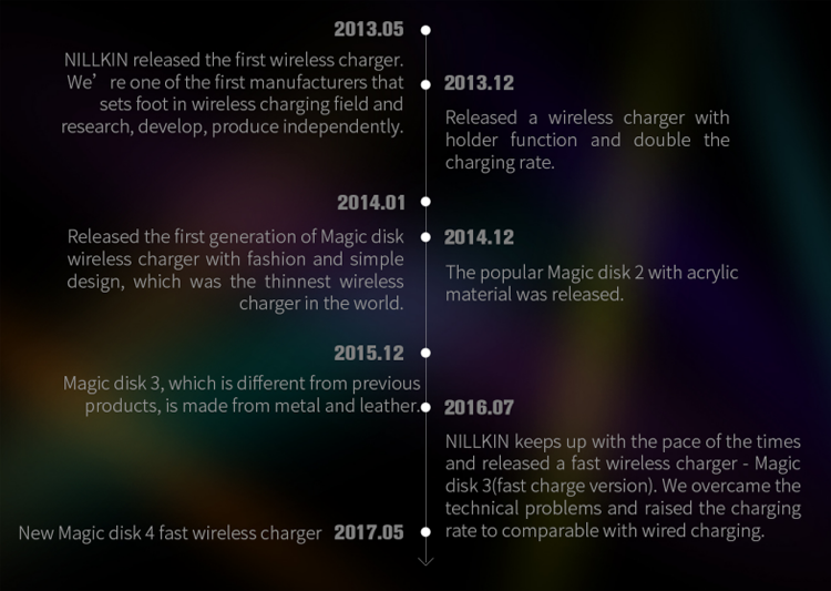 Nillkin Magic Disk series wireless charger development history