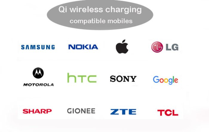 Qi wireless charging compatible mobile list