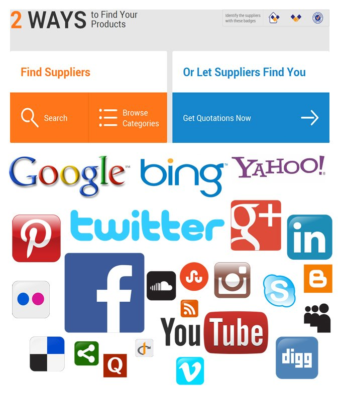 find China supplier by B2B marketplaces search engines and social media networks